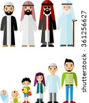 all age group of arab man... | Shutterstock .eps vector #361256627