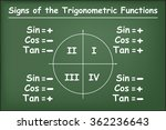 the sine  cosine and tangent... | Shutterstock .eps vector #362236643