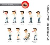 dengue fever symptoms | Shutterstock .eps vector #362489093