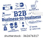 business to business. chart... | Shutterstock .eps vector #362676317