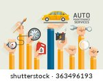 auto maintenance services....