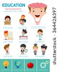 education infographic ... | Shutterstock .eps vector #364426397