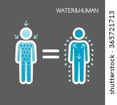 water of the human body. vector ... | Shutterstock .eps vector #365721713