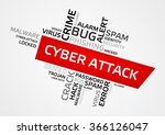 cyber attack word cloud  tag... | Shutterstock .eps vector #366126047