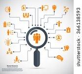 human resource   conceptual... | Shutterstock .eps vector #366138593