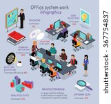 isometric 3d office system work ... | Shutterstock .eps vector #367754837