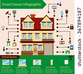 smart house infographic.... | Shutterstock .eps vector #367894187