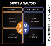 swot analysis table with main... | Shutterstock .eps vector #369012287