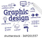 graphic design. chart with... | Shutterstock .eps vector #369201557