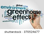 greenhouse effect word cloud