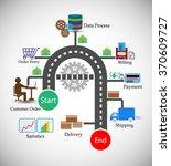 concept of order management... | Shutterstock .eps vector #370609727