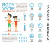 vector flat style of body water ... | Shutterstock .eps vector #370660733