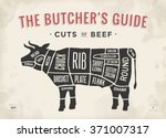 cut of beef set. poster butcher ...
