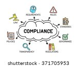 compliance   chart with... | Shutterstock .eps vector #371705953