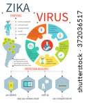 zika virus infographic elements ... | Shutterstock .eps vector #372036517