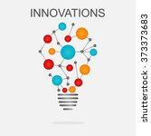 Innovations Concept...