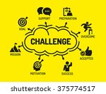 challenge. chart with keywords... | Shutterstock .eps vector #375774517