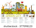 green city flat design. eco...