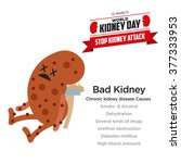 kidney health awareness template   Shutterstock .eps vector #377333953
