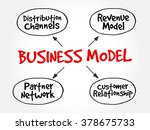 business model mind map... | Shutterstock .eps vector #378675733