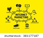 internet marketing. chart with... | Shutterstock .eps vector #381177187