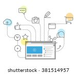 digital marketing concept via...