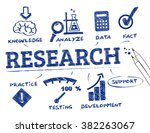 research. chart with keywords... | Shutterstock .eps vector #382263067