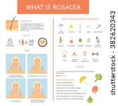 rosacea  causes  types  therapy ... | Shutterstock .eps vector #382620343