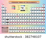 periodic table of elements ... | Shutterstock .eps vector #382748107