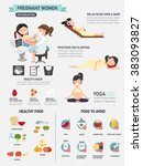 pregnant woman infographics... | Shutterstock .eps vector #383093827