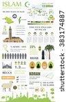 islam infographic. muslim... | Shutterstock .eps vector #383174887