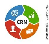 crm   customer relationship... | Shutterstock .eps vector #383443753
