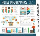 hotel infographics set | Shutterstock . vector #386486887