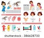 zika virus and dengue virus... | Shutterstock .eps vector #386628733