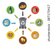 waste sorting concept with... | Shutterstock .eps vector #387175417
