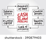 cash flow problems  strategy... | Shutterstock . vector #390879403