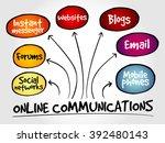 online communications mind map  ... | Shutterstock . vector #392480143
