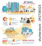 united arab emirates travel... | Shutterstock .eps vector #392738323