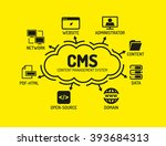 cms content management system.... | Shutterstock .eps vector #393684313