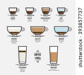 infographic of coffee types ... | Shutterstock .eps vector #393857737
