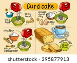 recipe for homemade curd cake.... | Shutterstock .eps vector #395877913