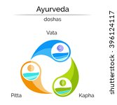 ayurveda vector illustration... | Shutterstock .eps vector #396124117