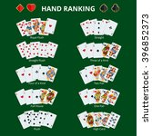 Poker Hand Ranking Combination...