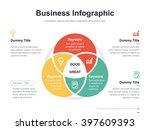 Flat business presentation vector slide template with circle venn diagram | Shutterstock vector #397609393