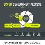 scrum development process | Shutterstock .eps vector #397786417