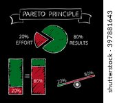 pareto principle about effort... | Shutterstock .eps vector #397881643