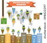 energy types infographics.... | Shutterstock .eps vector #398422297