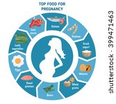 pregnant woman diet infographic.... | Shutterstock .eps vector #399471463