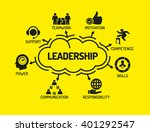 leadership. chart with keywords ... | Shutterstock .eps vector #401292547
