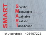 Small photo of Acronym SMART as Specific, Measurable, Attainable, Realistic, Time bound. Conceptual image